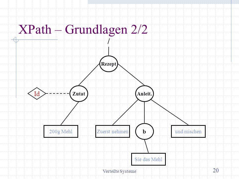XPath – Grundlagen 2/2 / Id b Rezept Zutat Anleit. 200g Mehl