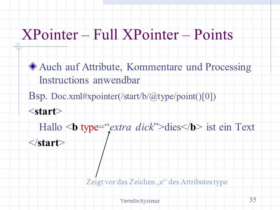 XPointer – Full XPointer – Points