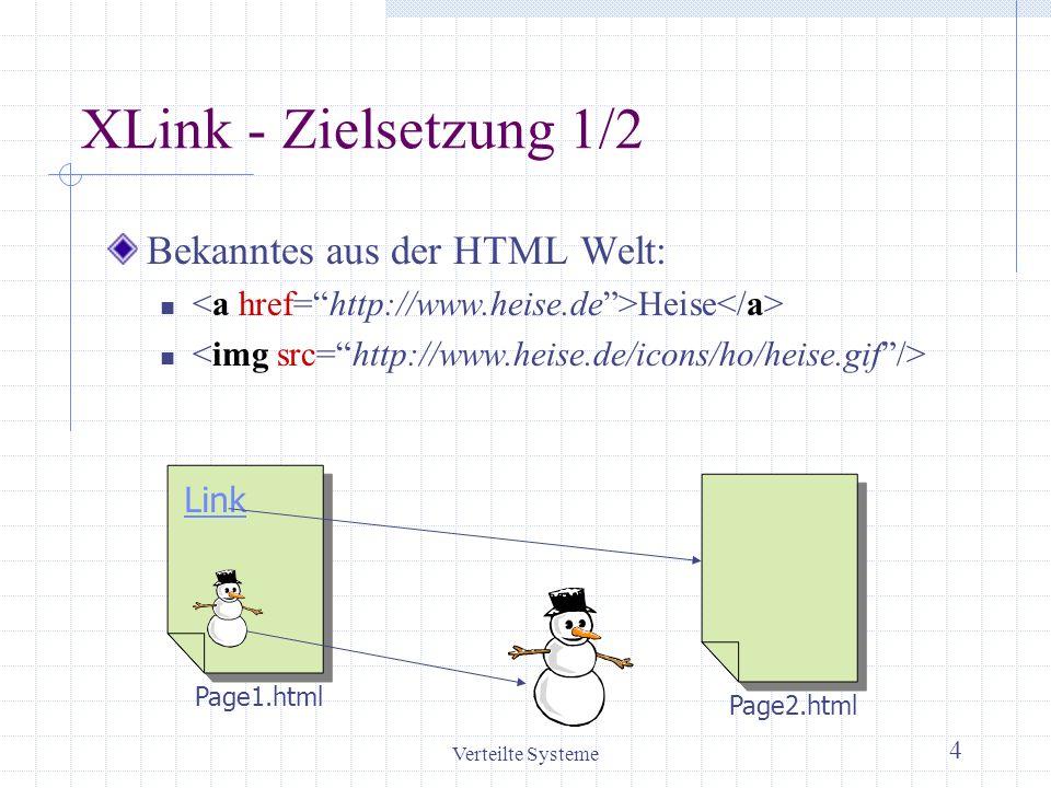 XLink - Zielsetzung 1/2 Bekanntes aus der HTML Welt:
