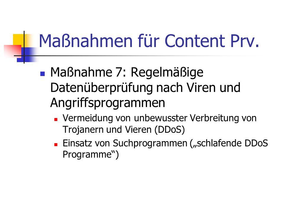 Maßnahmen für Content Prv.