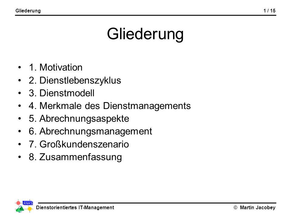 Gliederung 1. Motivation 2. Dienstlebenszyklus 3. Dienstmodell