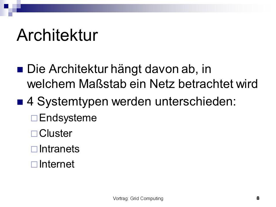 Vortrag: Grid Computing