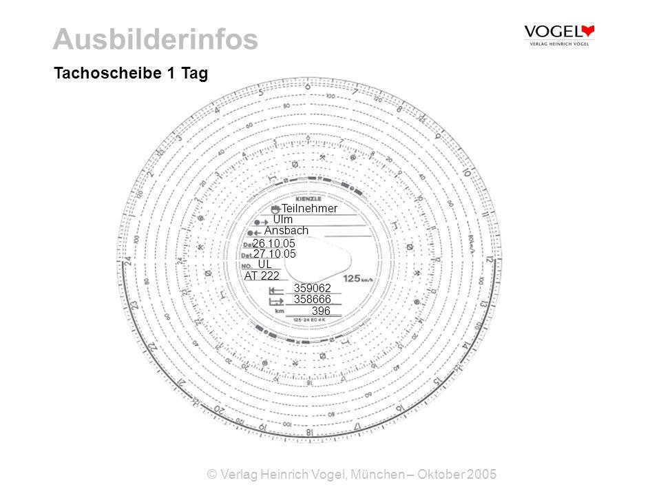 Ausbilderinfos Tachoscheibe 1 Tag Teilnehmer Ulm Ansbach 26.10.05