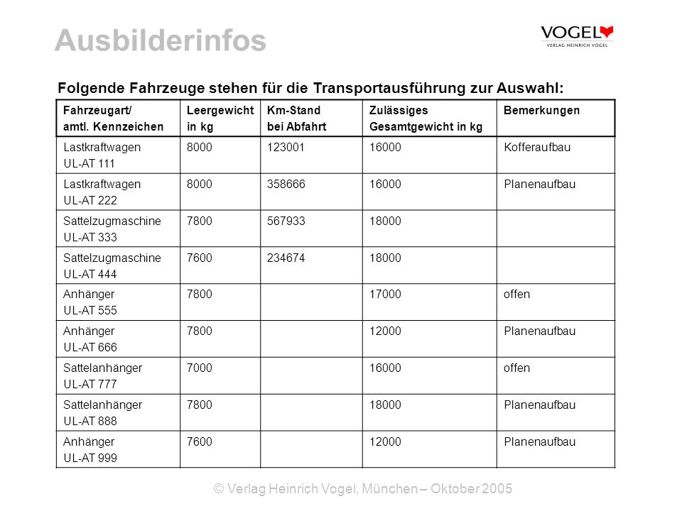 Ausbilderinfos Folgende Fahrzeuge stehen für die Transportausführung zur Auswahl: Fahrzeugart/ amtl. Kennzeichen.