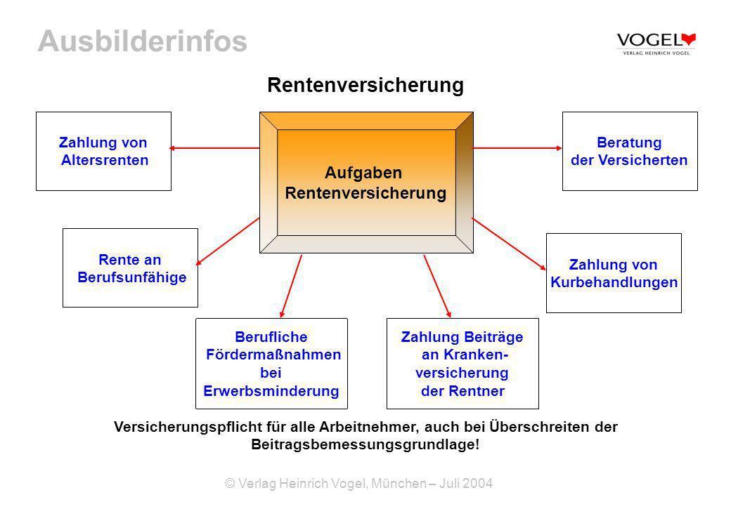 Rentenversicherung Aufgaben Rentenversicherung Zahlung von