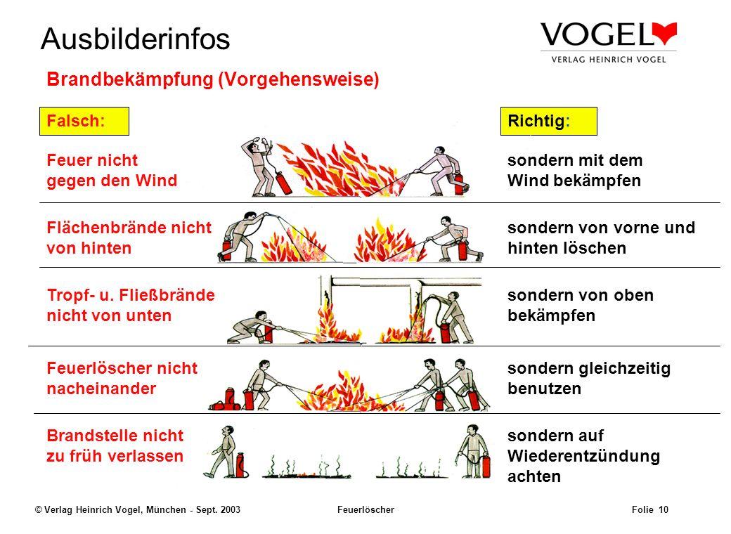 Brandbekämpfung (Vorgehensweise)