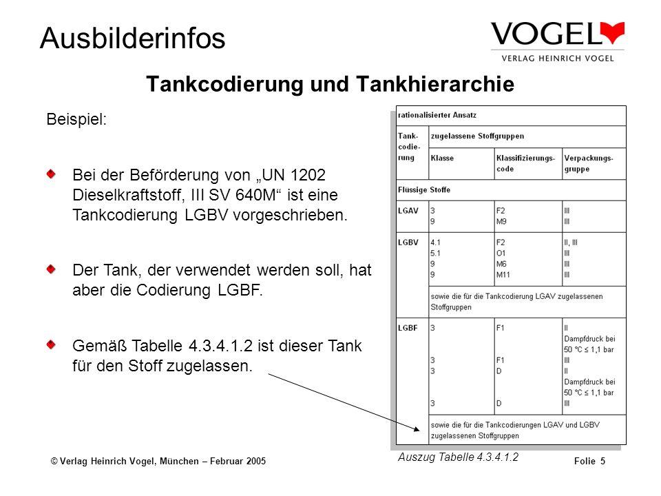 Tankcodierung und Tankhierarchie