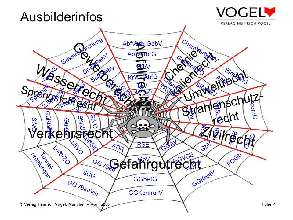 Gewerberecht Abfallrecht Wasserrecht Verkehrsrecht Zivilrecht