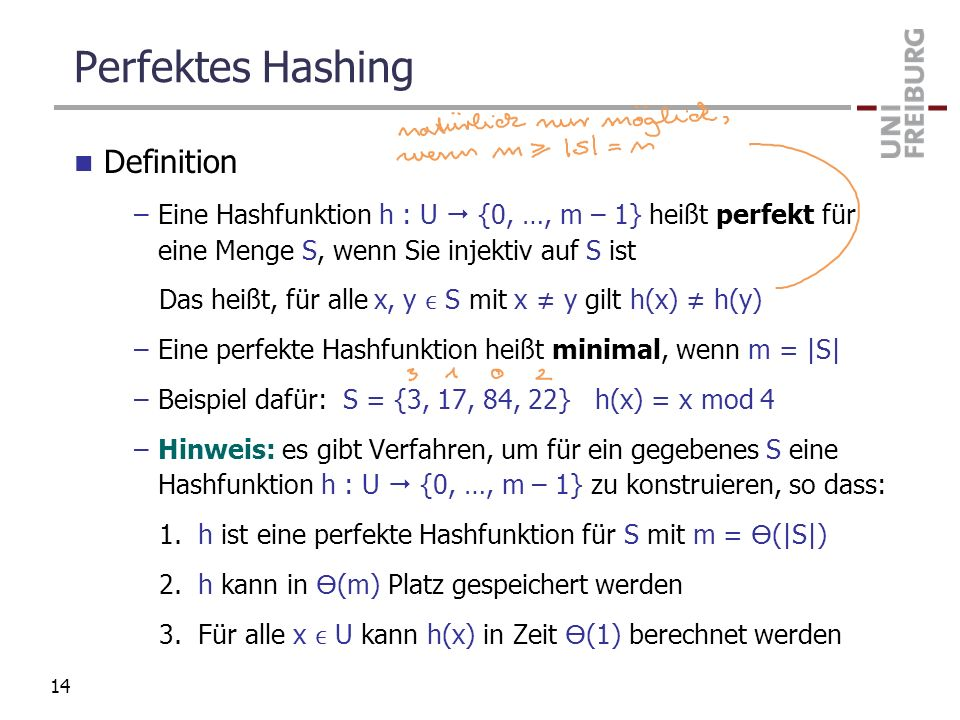 Perfektes Hashing Definition