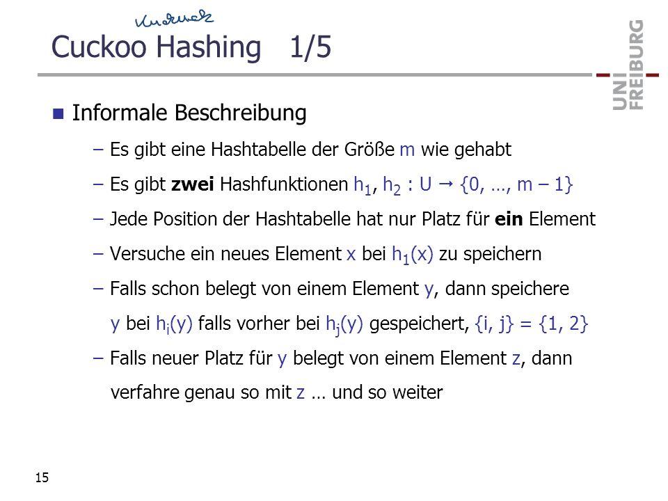 Cuckoo Hashing 1/5 Informale Beschreibung