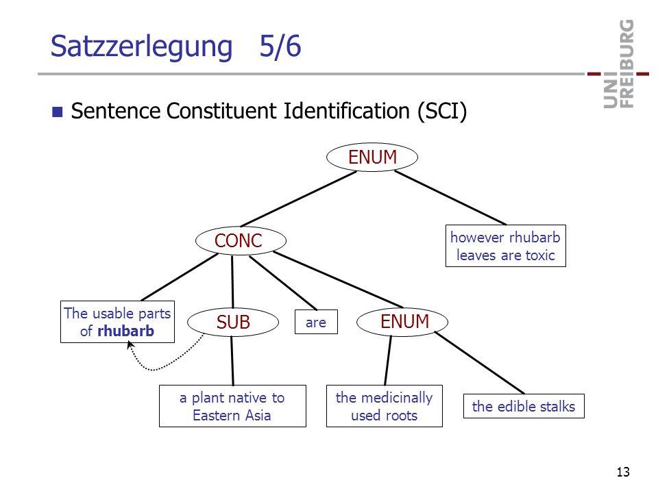 Satzzerlegung 5/6 Sentence Constituent Identification (SCI) ENUM CONC