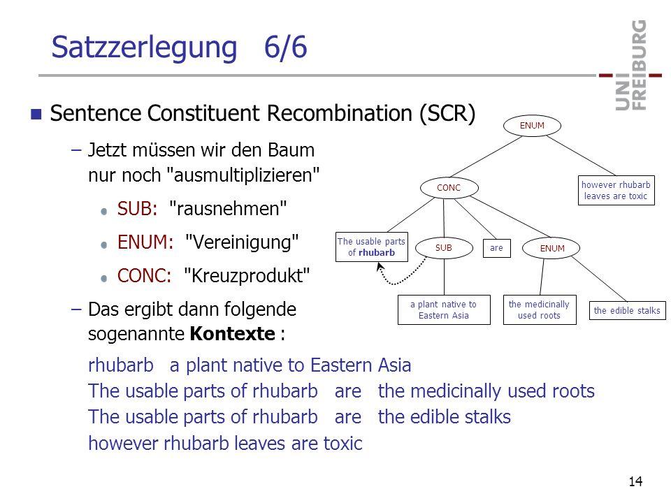 Satzzerlegung 6/6 Sentence Constituent Recombination (SCR)