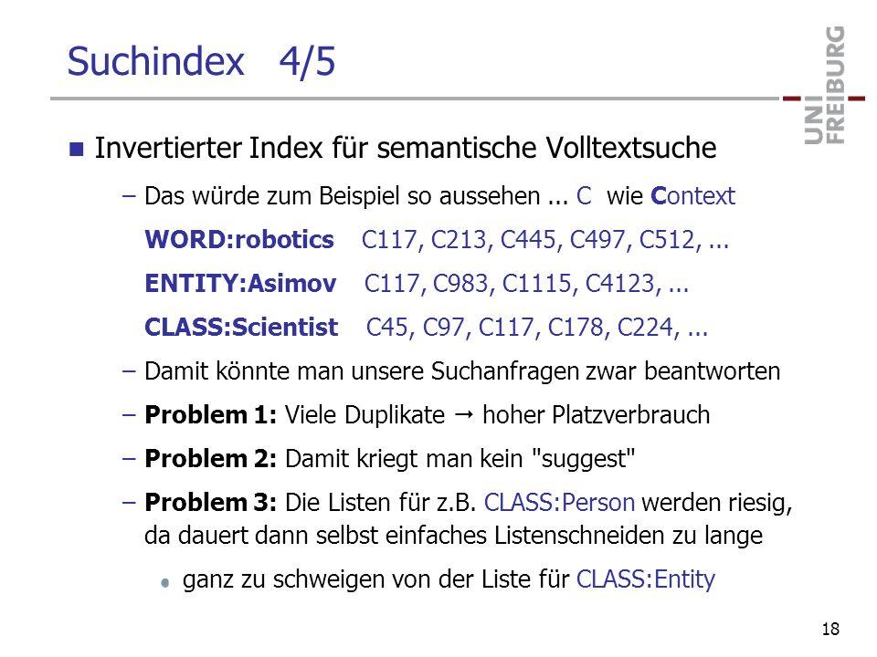 Suchindex 4/5 Invertierter Index für semantische Volltextsuche