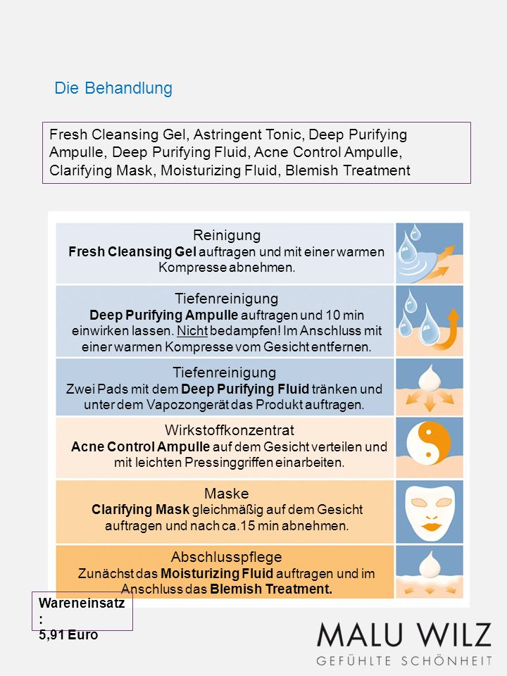 Fresh Cleansing Gel auftragen und mit einer warmen Kompresse abnehmen.