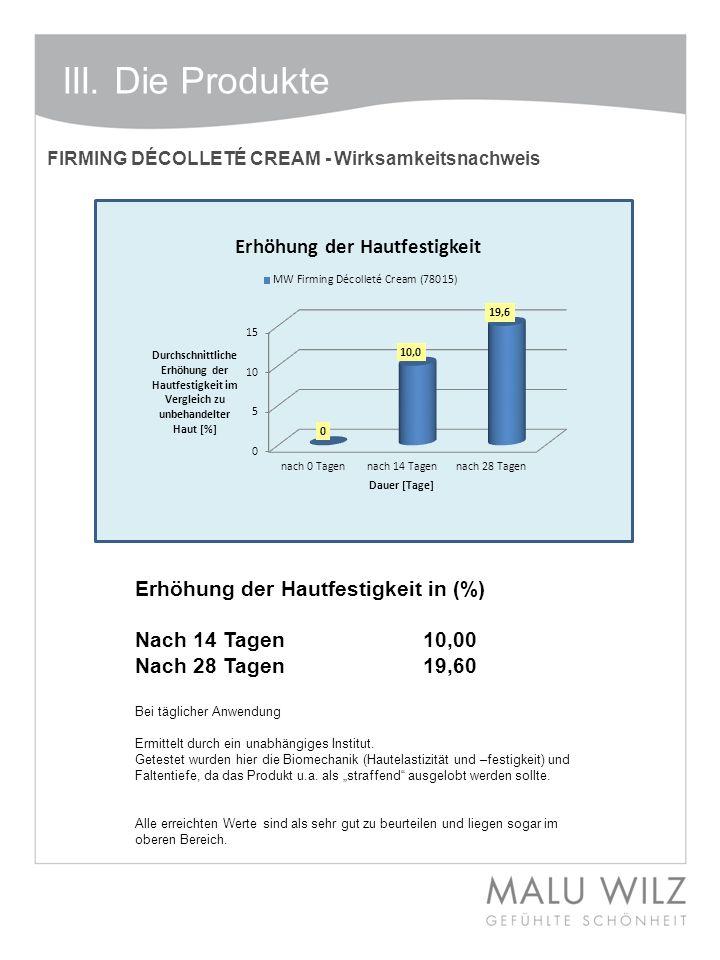 III. Die Produkte Erhöhung der Hautfestigkeit in (%)