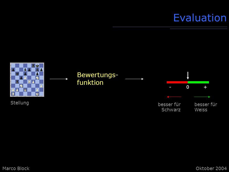 Evaluation Bewertungs-funktion - + Stellung besser für Schwarz