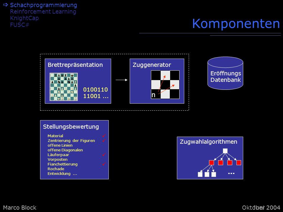 Komponenten n ...  Schachprogrammierung Reinforcement Learning