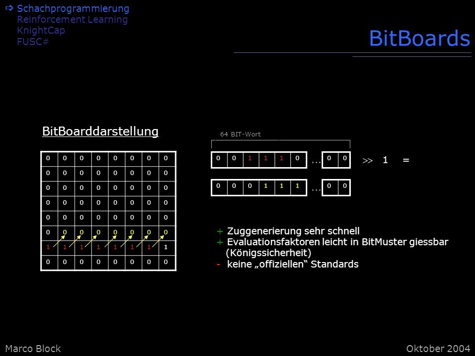 BitBoards BitBoarddarstellung  Schachprogrammierung