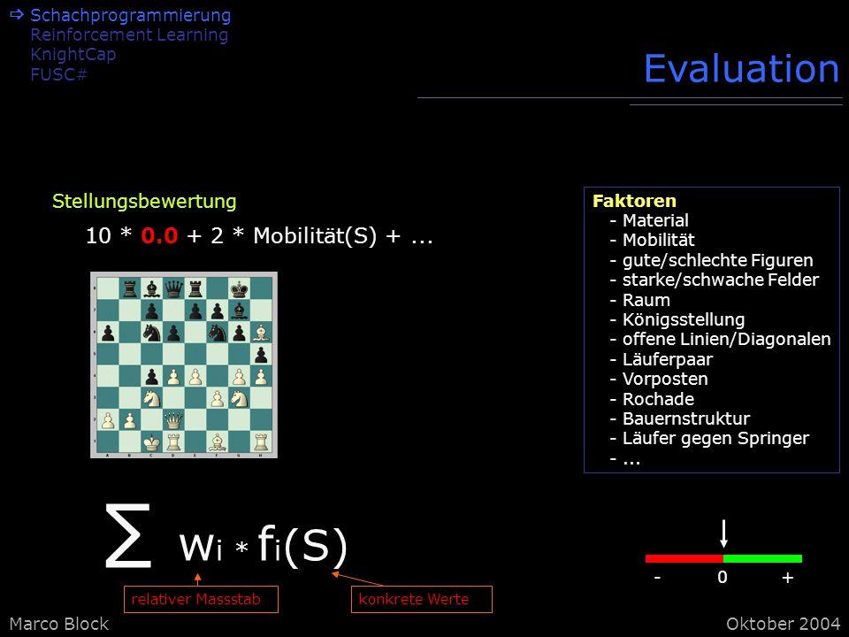 ∑ wi * fi(S) Evaluation 10 * 0.0 + 2 * Mobilität(S) + ...