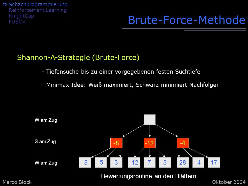 Brute-Force-Methode Shannon-A-Strategie (Brute-Force) -8 -12 -4 -8 -5