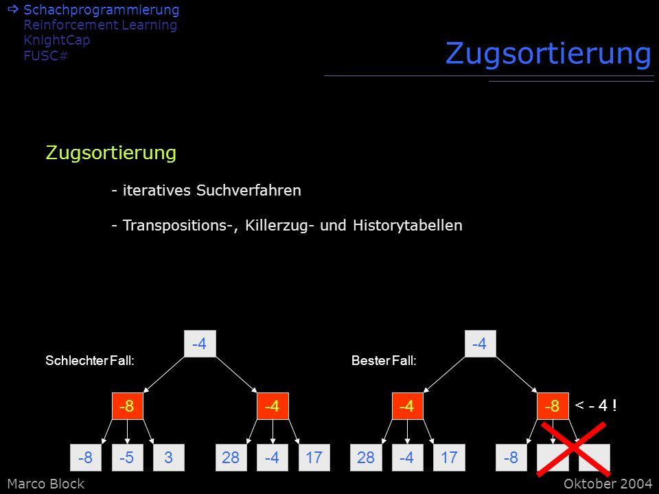 Zugsortierung Zugsortierung -8 -5 3 -4 28 17 28 -4 17 -8 < - 4 !