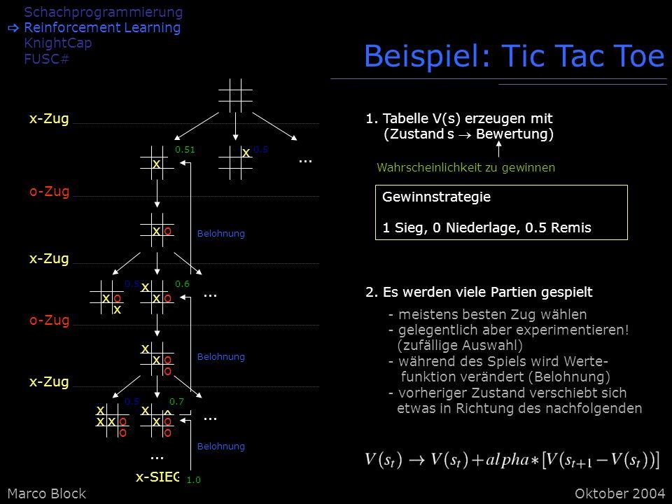 Beispiel: Tic Tac Toe Schachprogrammierung Reinforcement Learning