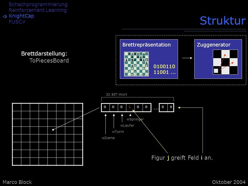 Struktur  Brettdarstellung: ToPiecesBoard Figur j greift Feld i an.