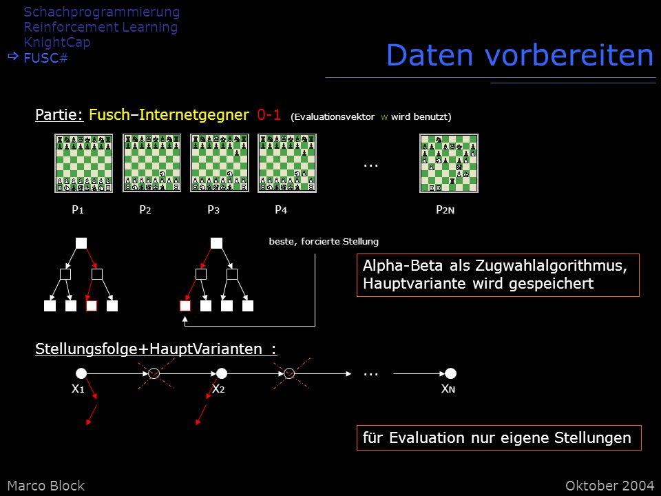 Daten vorbereiten Partie: Fusch–Internetgegner 0-1 ...