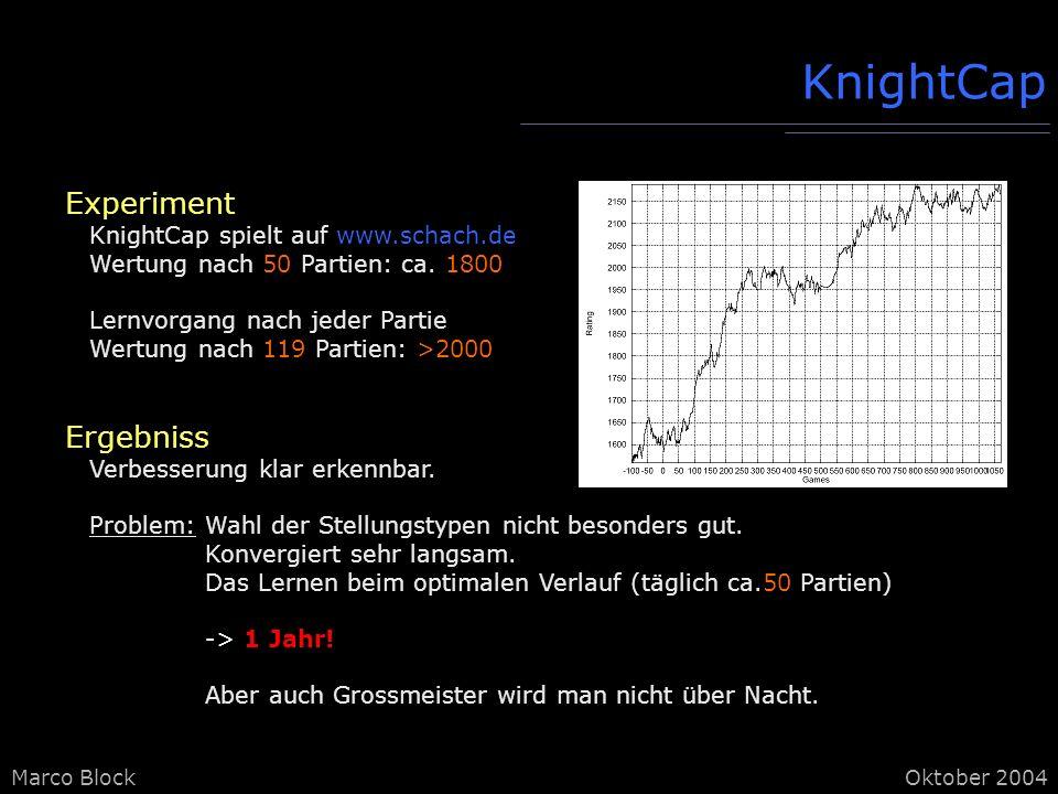 KnightCap Experiment Ergebniss KnightCap spielt auf www.schach.de