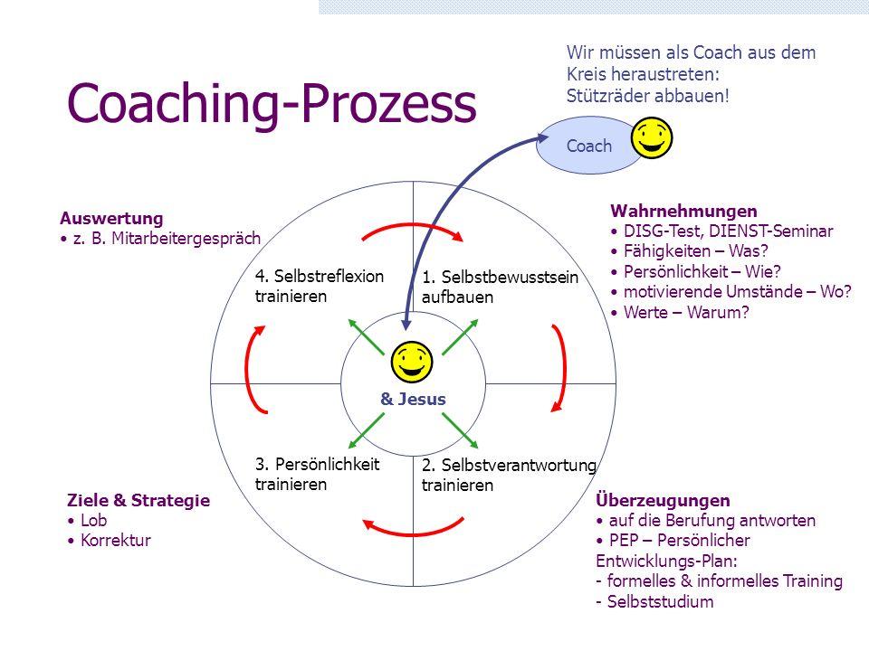 Coaching-Prozess Coach. Wir müssen als Coach aus dem Kreis heraustreten: Stützräder abbauen! Wahrnehmungen.