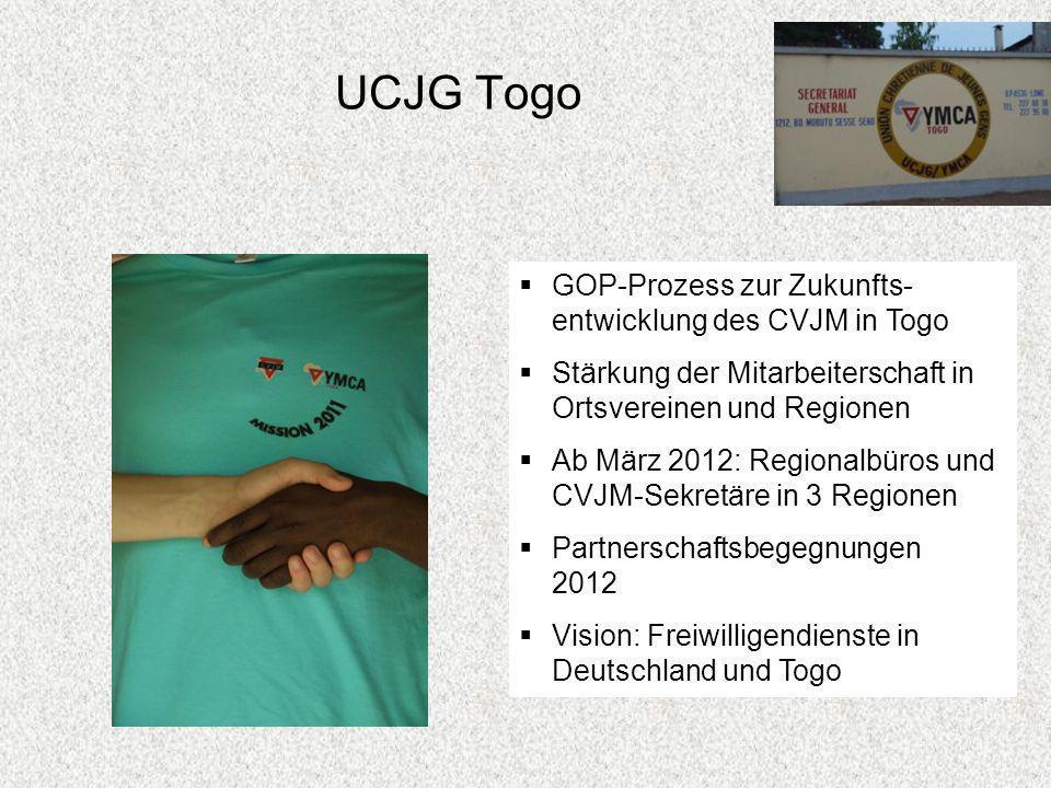UCJG Togo GOP-Prozess zur Zukunfts-entwicklung des CVJM in Togo