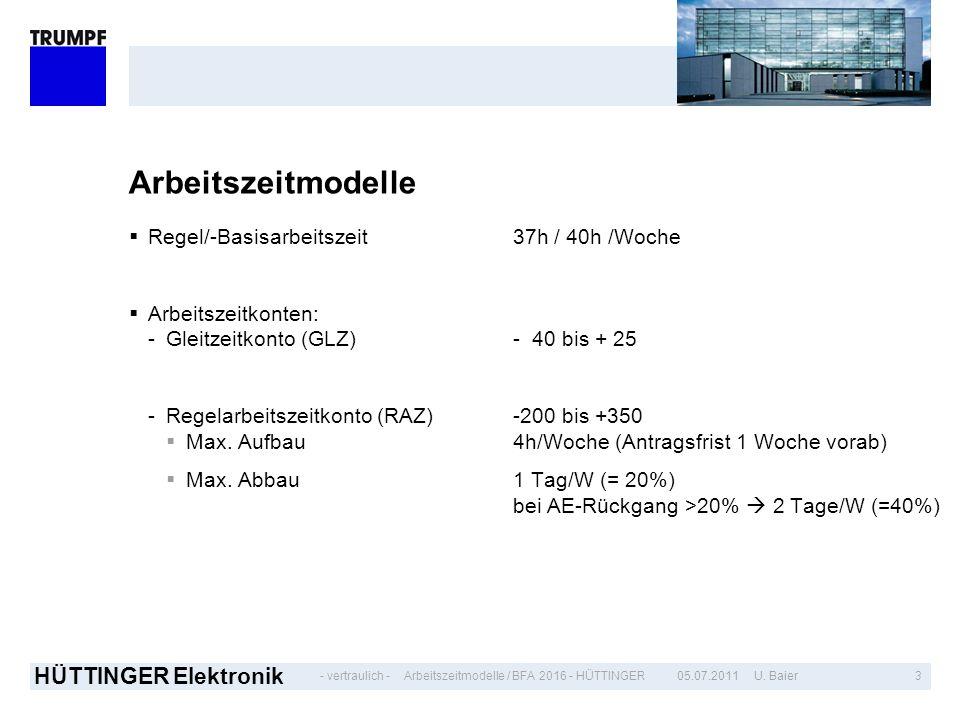 Arbeitszeitmodelle Regel/-Basisarbeitszeit 37h / 40h /Woche
