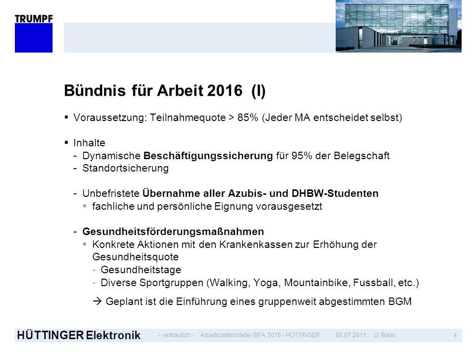 Bündnis für Arbeit 2016 (I) Voraussetzung: Teilnahmequote > 85% (Jeder MA entscheidet selbst) Inhalte.