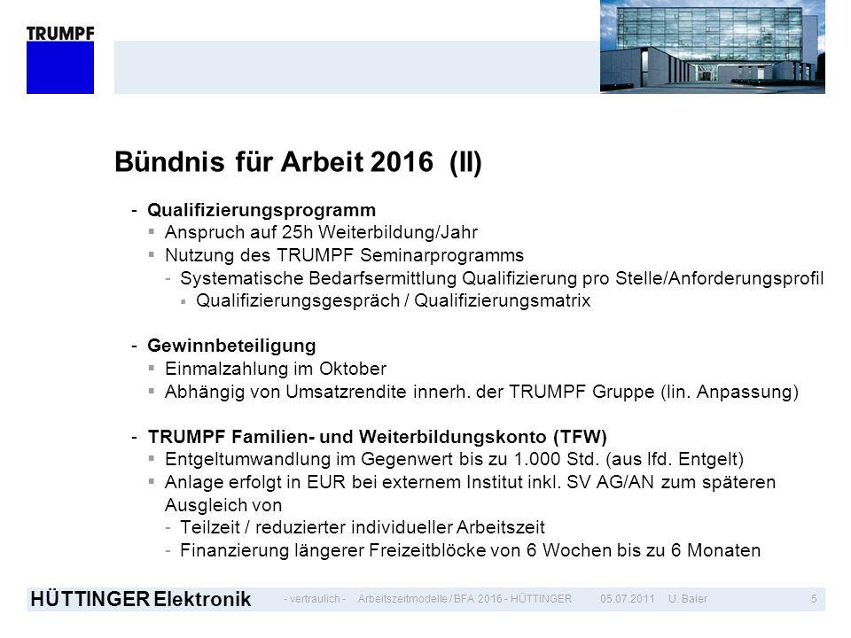 Bündnis für Arbeit 2016 (II)