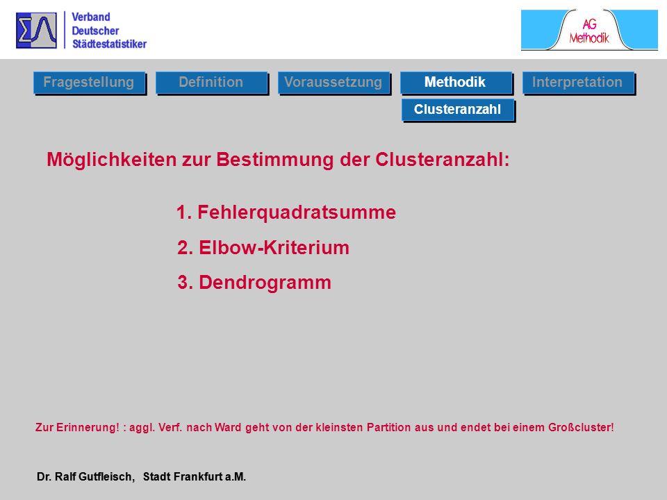 Möglichkeiten zur Bestimmung der Clusteranzahl:
