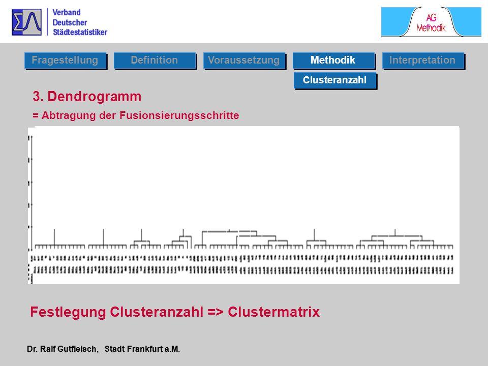 Festlegung Clusteranzahl => Clustermatrix