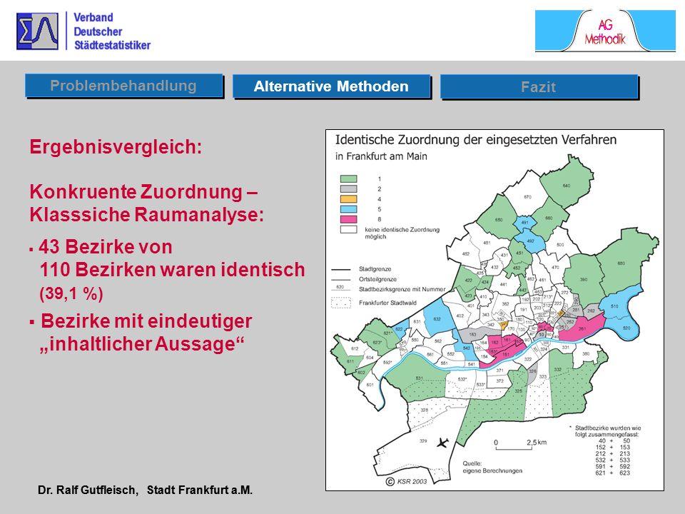 Konkruente Zuordnung – Klasssiche Raumanalyse:
