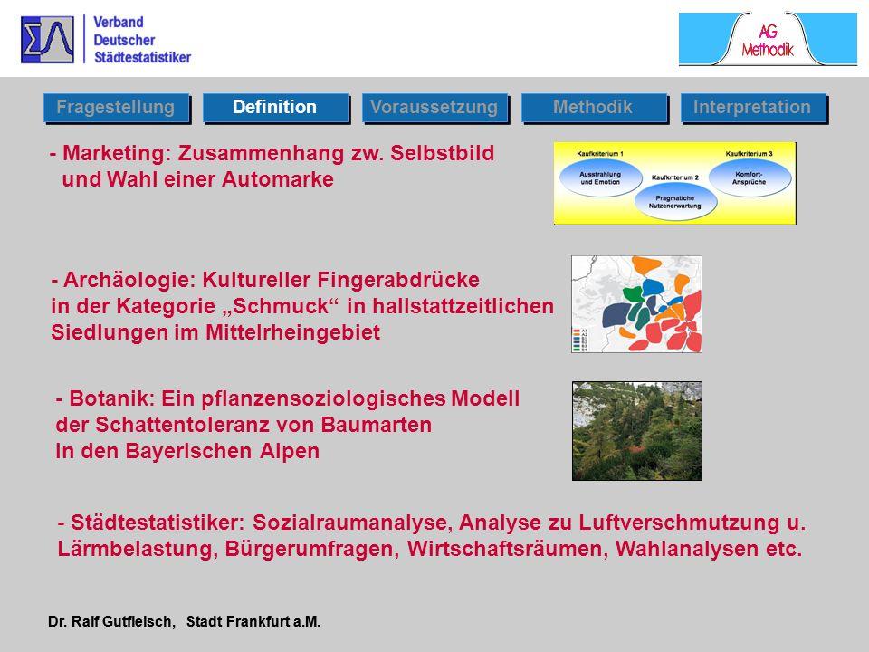 - Marketing: Zusammenhang zw. Selbstbild und Wahl einer Automarke