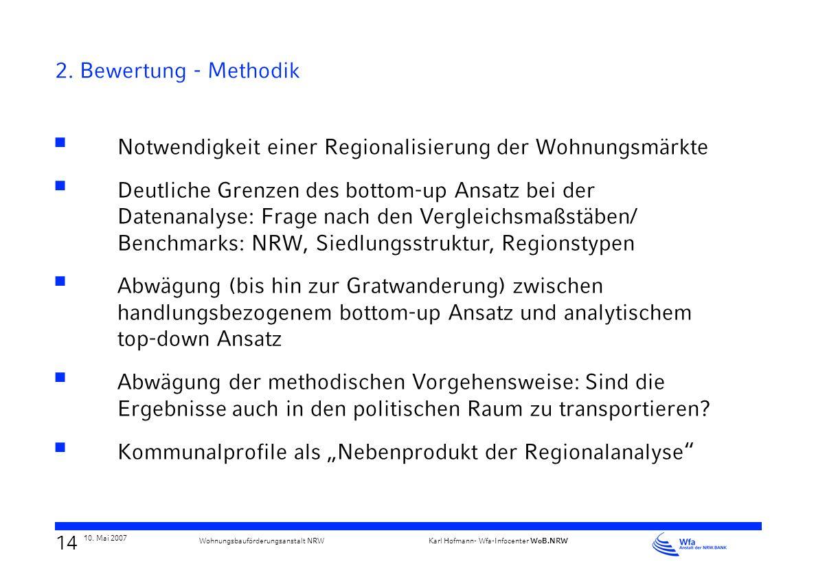 2. Bewertung - Methodik Notwendigkeit einer Regionalisierung der Wohnungsmärkte.