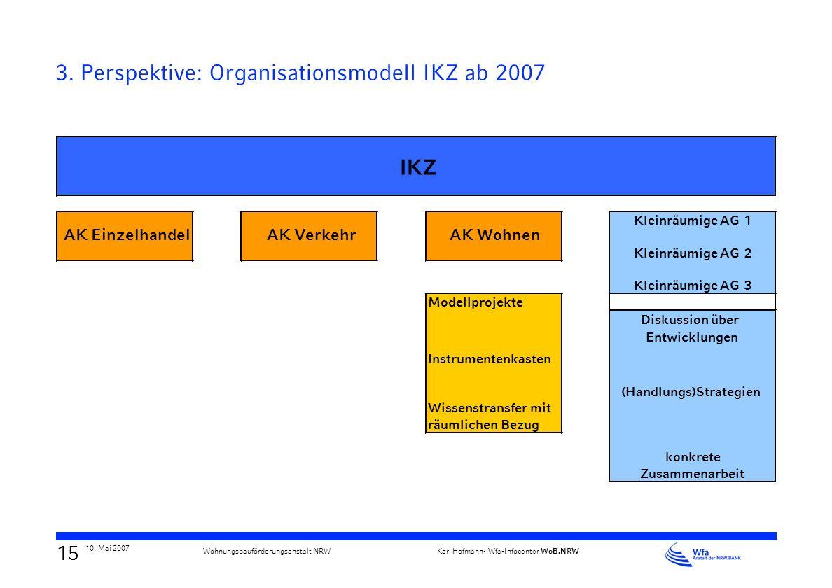 3. Perspektive: Organisationsmodell IKZ ab 2007
