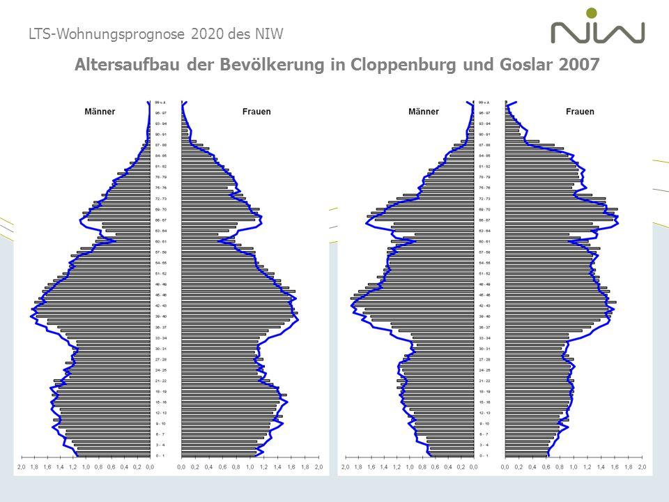 Altersaufbau der Bevölkerung in Cloppenburg und Goslar 2007