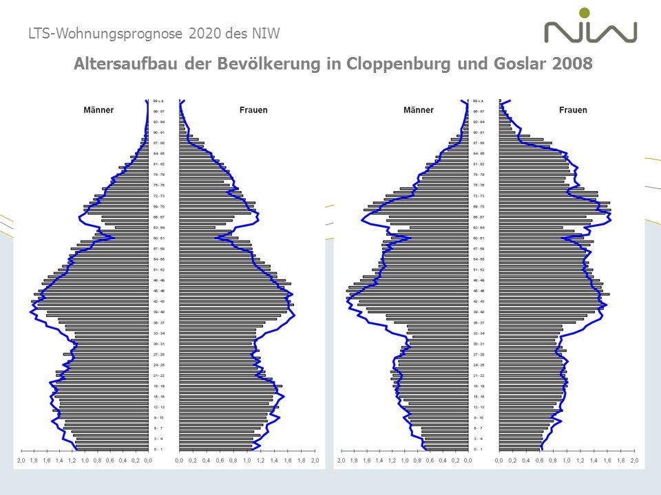 Altersaufbau der Bevölkerung in Cloppenburg und Goslar 2008