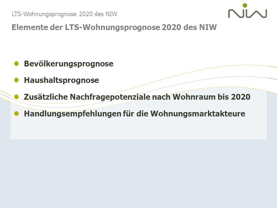 Elemente der LTS-Wohnungsprognose 2020 des NIW