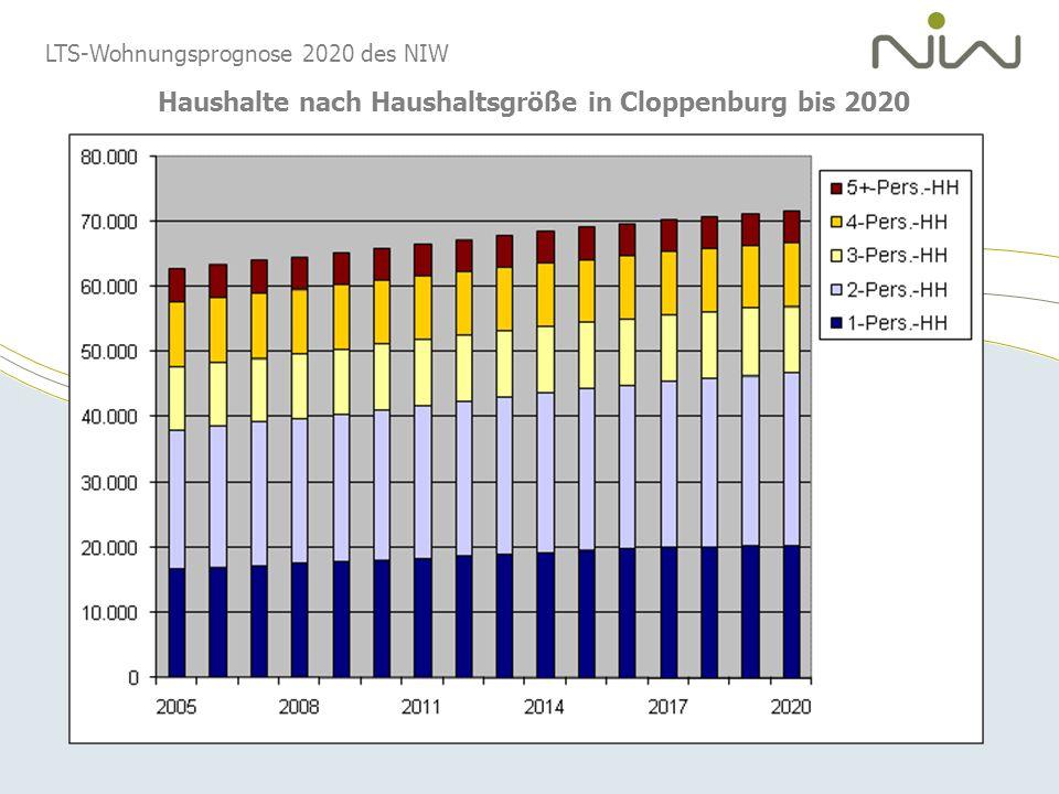 Haushalte nach Haushaltsgröße in Cloppenburg bis 2020