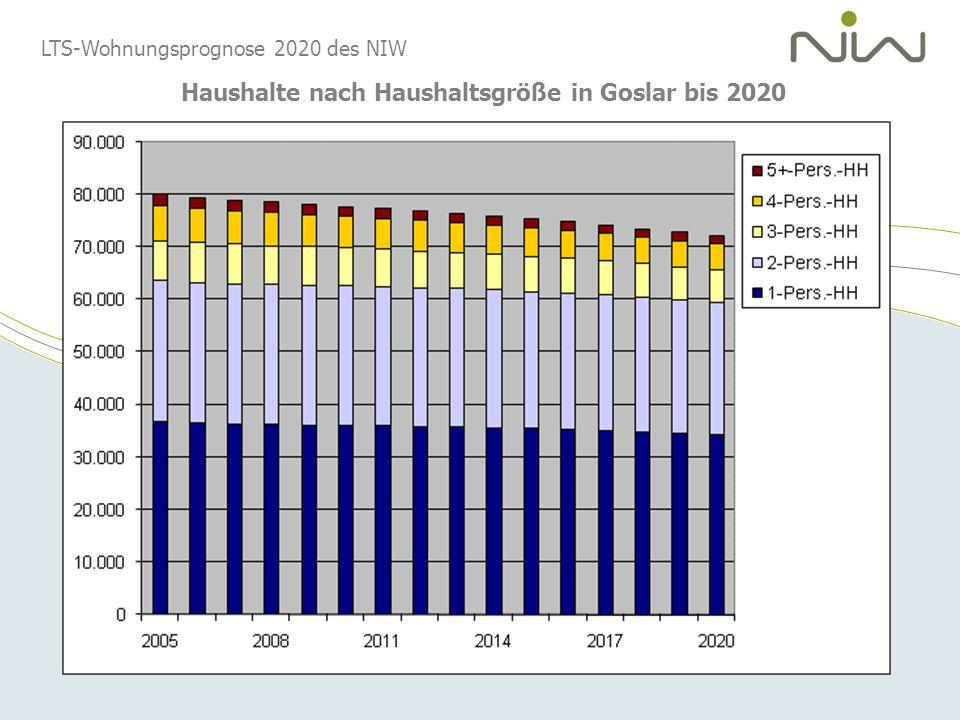 Haushalte nach Haushaltsgröße in Goslar bis 2020