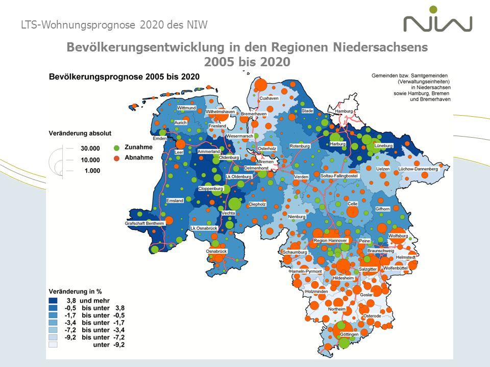 Bevölkerungsentwicklung in den Regionen Niedersachsens 2005 bis 2020