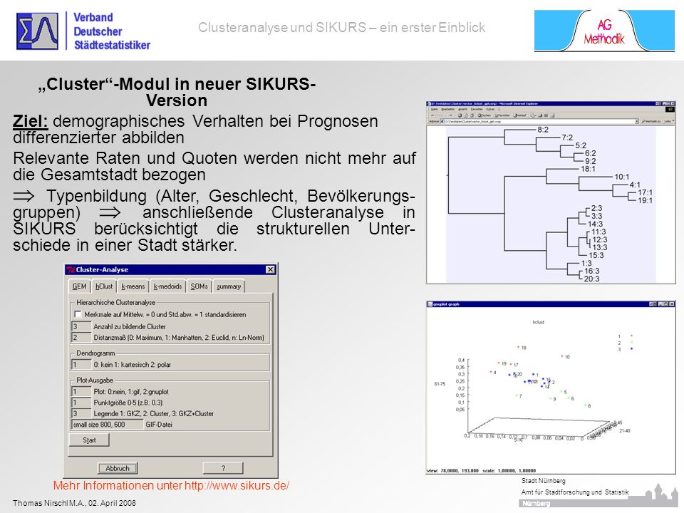 """Cluster -Modul in neuer SIKURS-Version"
