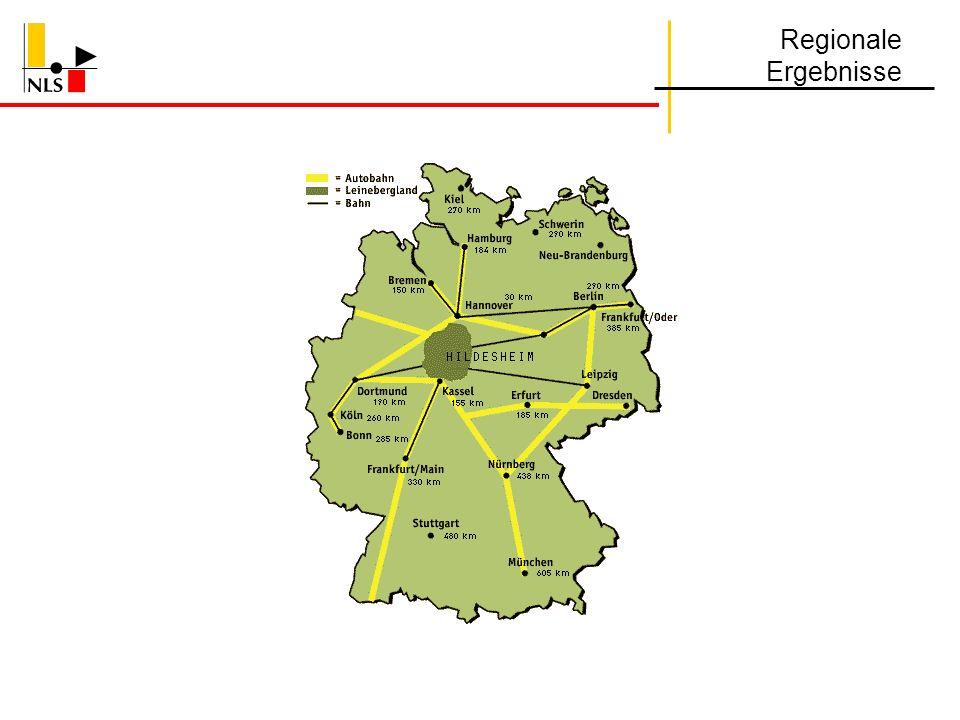 Regionale Ergebnisse