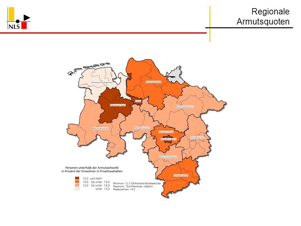 Regionale Armutsquoten