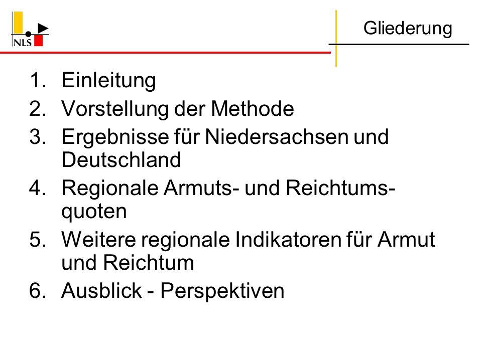 Vorstellung der Methode Ergebnisse für Niedersachsen und Deutschland
